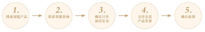 重庆挂历印刷厂订做流程